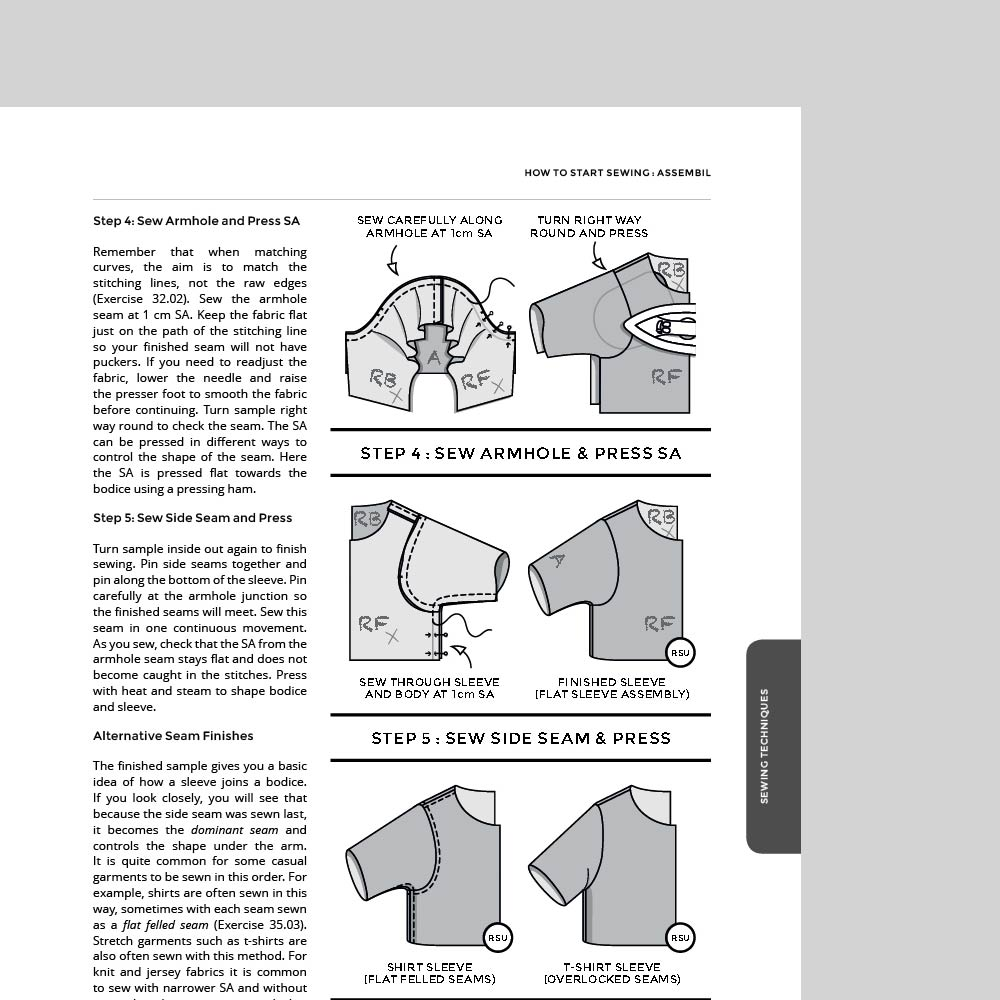 How To Start Sewing by Assembil Books. Example Page 422 about Sleeve Assembly.