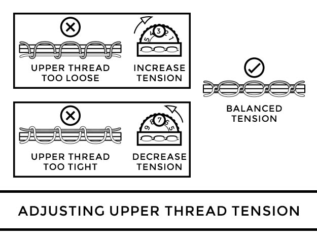 Adjusting Upper Thread Tension on a Sewing Machine