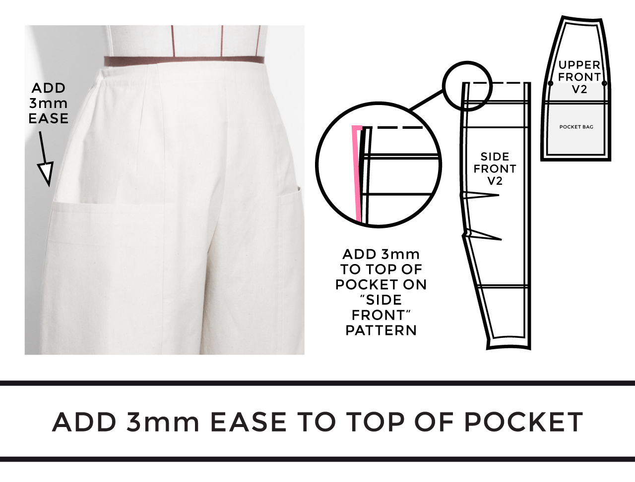 Assembil Blog: Toile No. 2: V8499 Trousers from Vogue Patterns. Adding ease to the top of the pocket, Image 1.